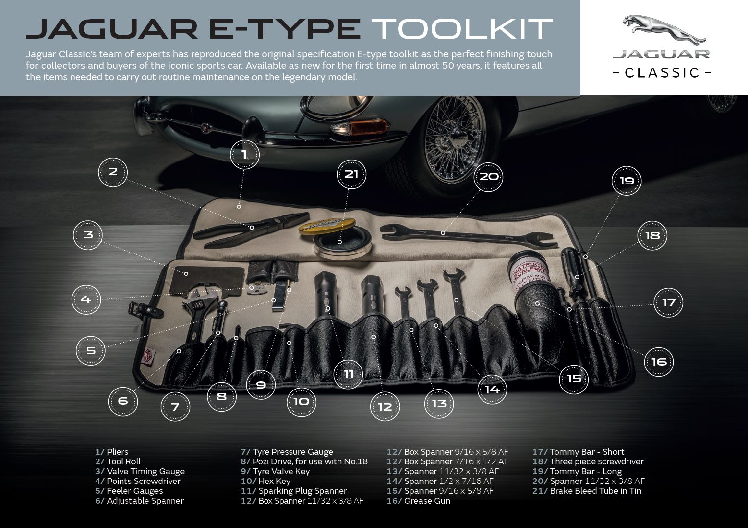 eType Toolkit Items
